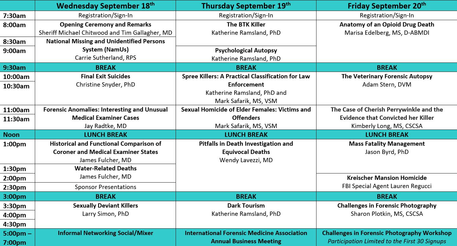 Death Investigation Conference | International Forensic